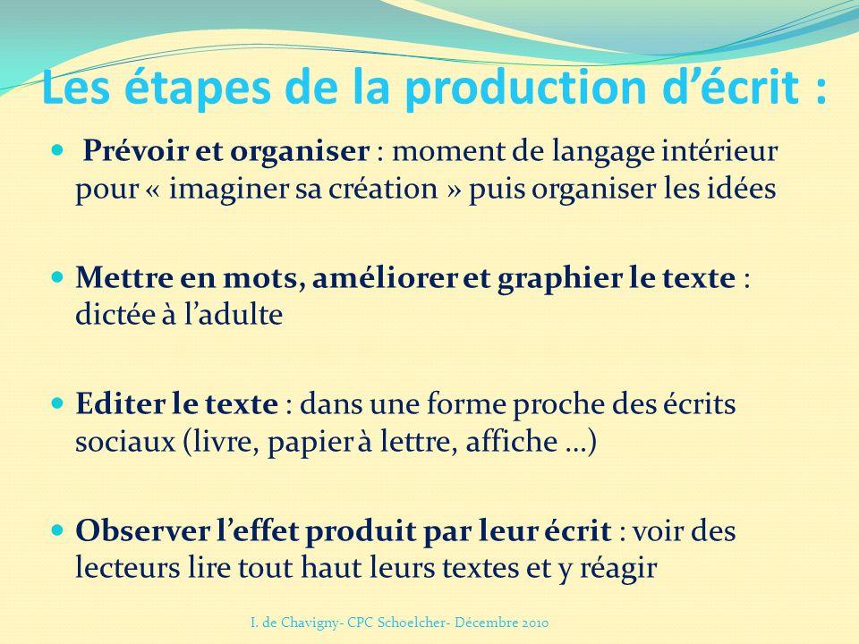 Les étapes de la production d'écrit :