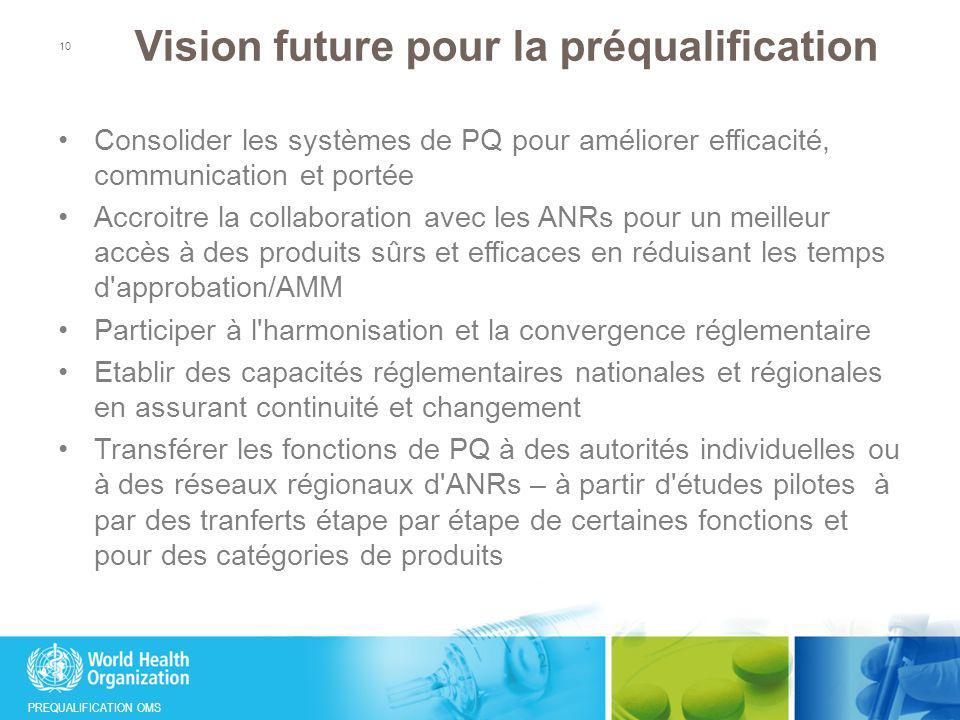 Vision future pour la préqualification