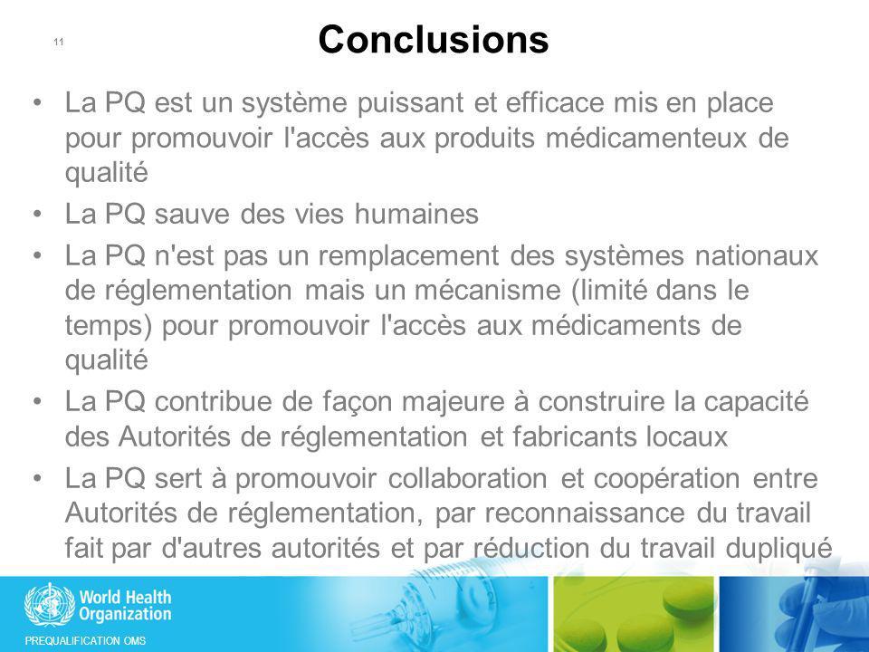 Conclusions La PQ est un système puissant et efficace mis en place pour promouvoir l accès aux produits médicamenteux de qualité.