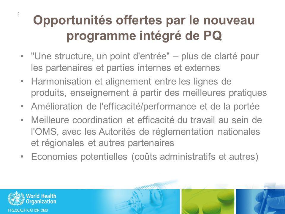 Opportunités offertes par le nouveau programme intégré de PQ