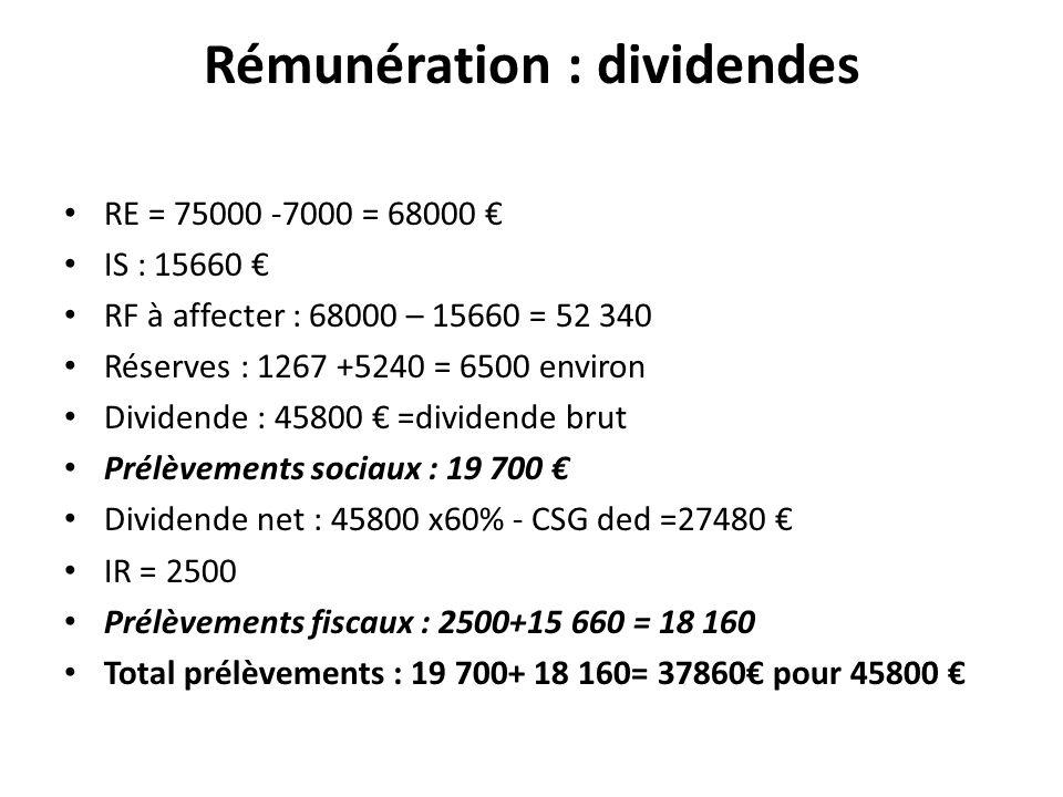 Rémunération : dividendes