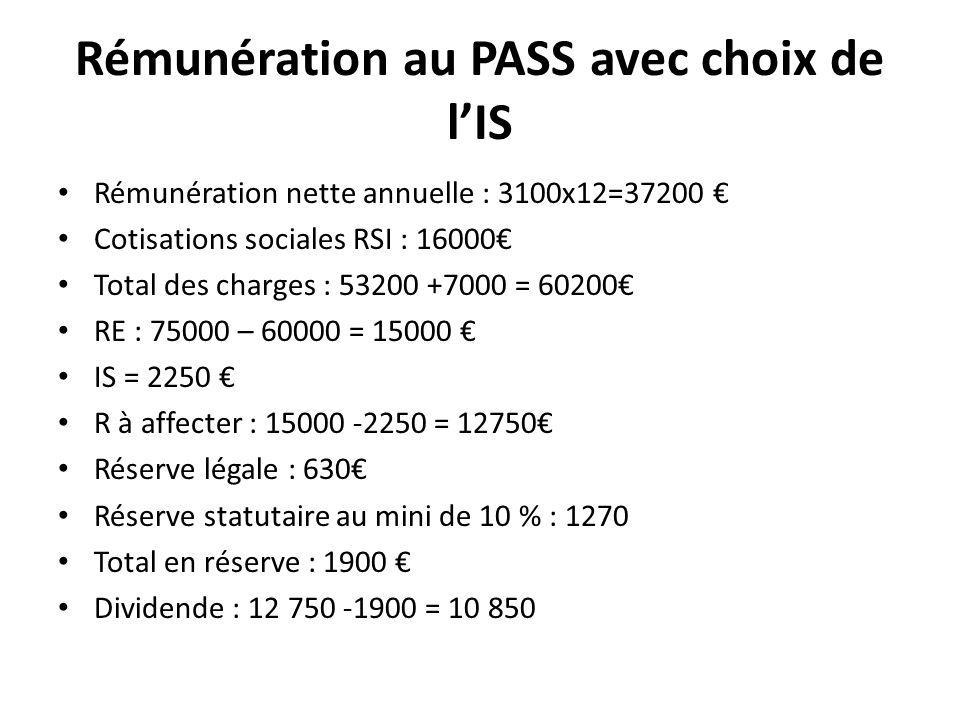 Rémunération au PASS avec choix de l'IS