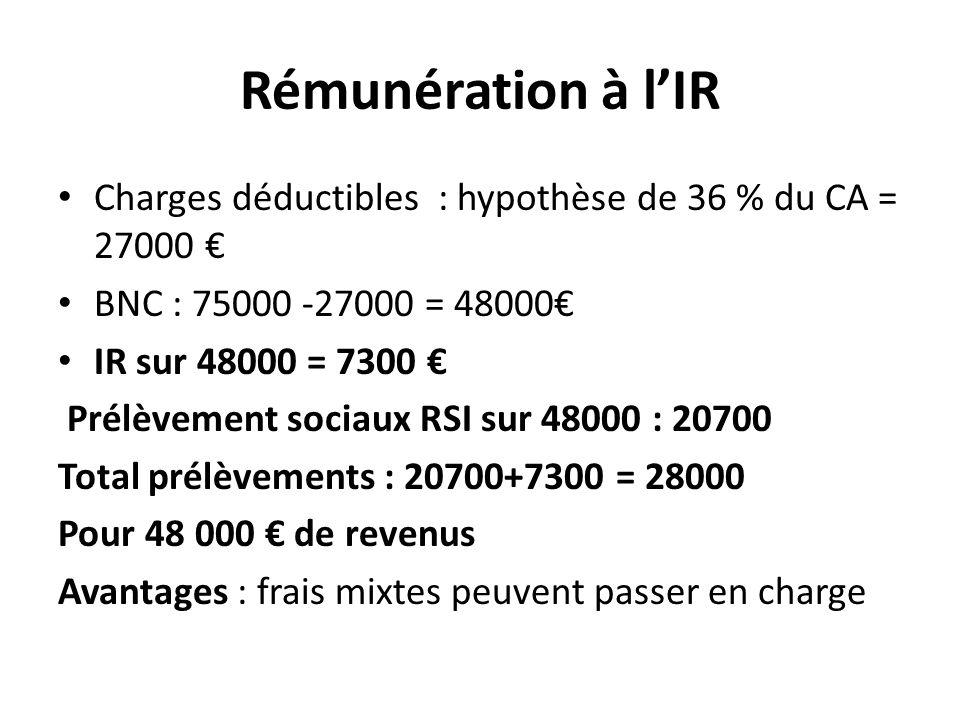 Rémunération à l'IR Charges déductibles : hypothèse de 36 % du CA = 27000 € BNC : 75000 -27000 = 48000€