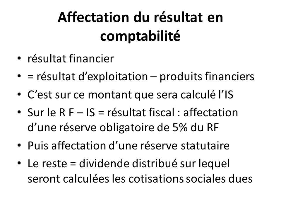 Affectation du résultat en comptabilité