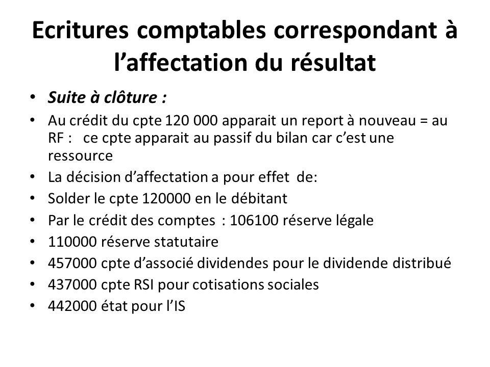 Ecritures comptables correspondant à l'affectation du résultat