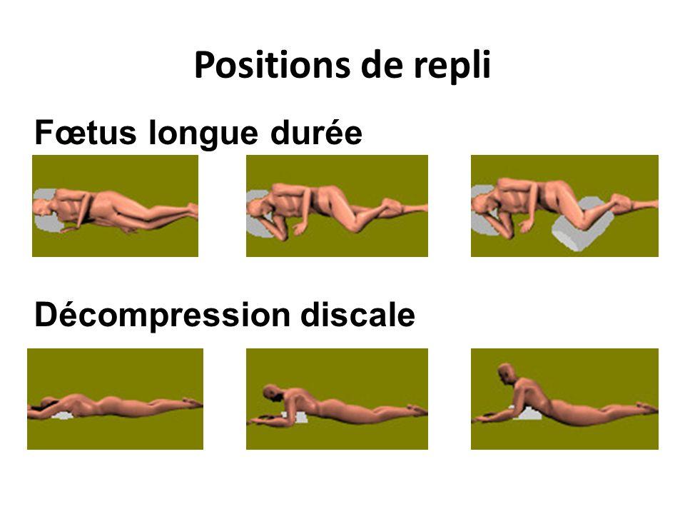 Positions de repli Fœtus longue durée Décompression discale