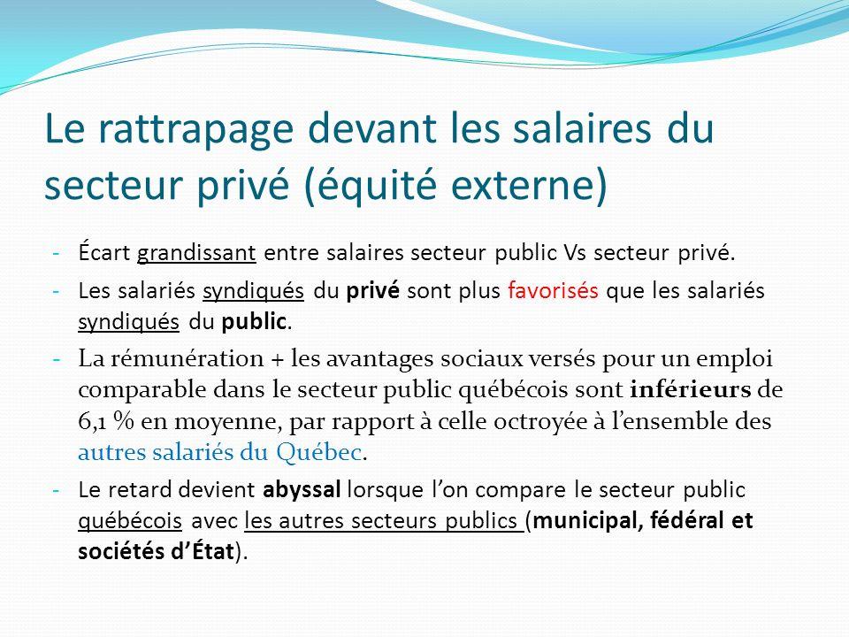 Le rattrapage devant les salaires du secteur privé (équité externe)