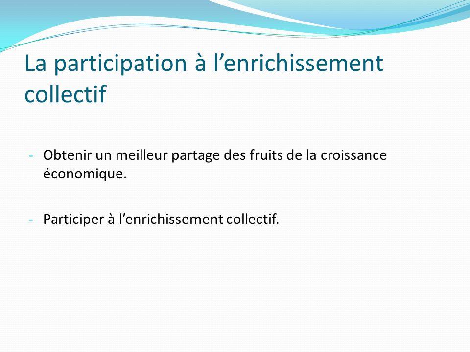 La participation à l'enrichissement collectif
