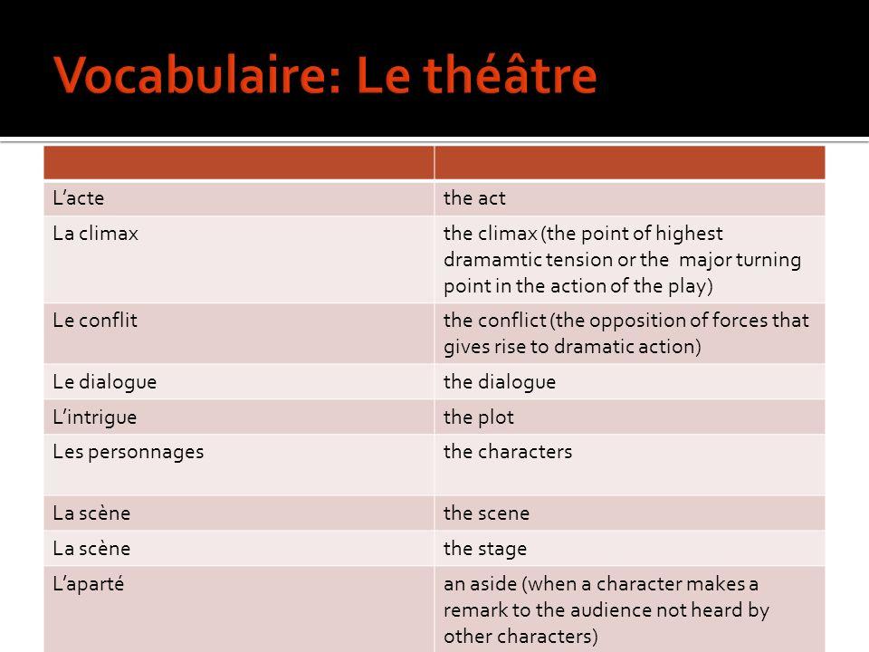 Vocabulaire: Le théâtre