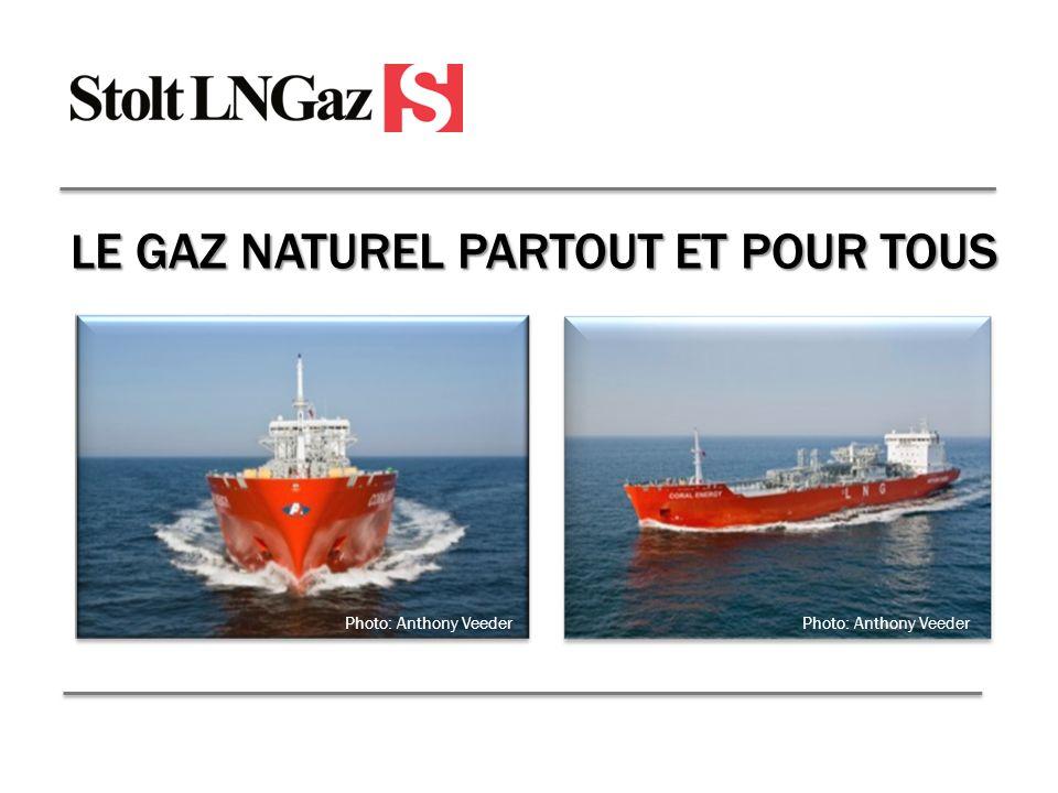Le gaz naturel Partout et pour tous