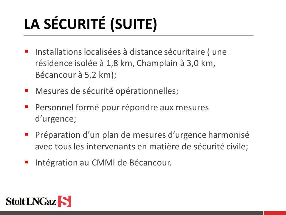 La SÉCURITÉ (suite) Installations localisées à distance sécuritaire ( une résidence isolée à 1,8 km, Champlain à 3,0 km, Bécancour à 5,2 km);