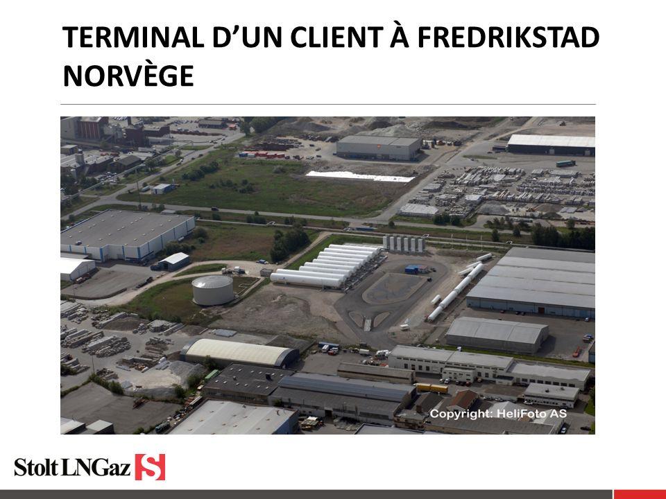 Terminal d'un client à Fredrikstad norvège