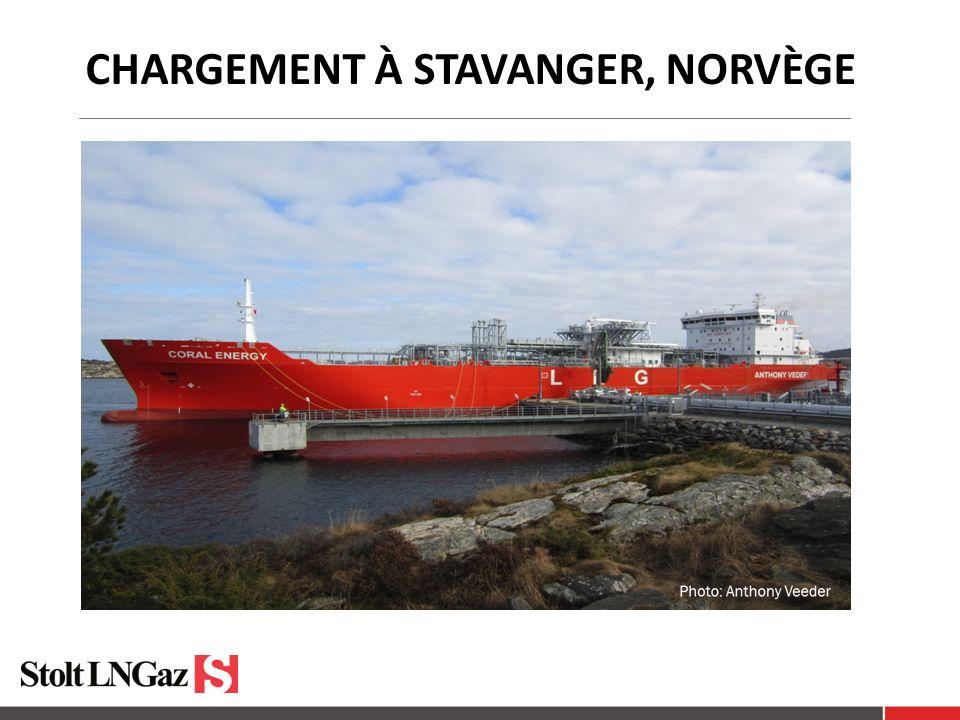 Chargement à Stavanger, norvège