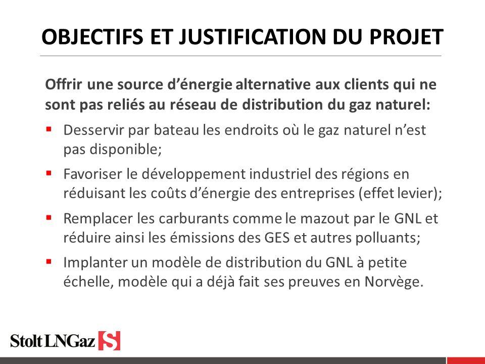 Objectifs et justification du projet
