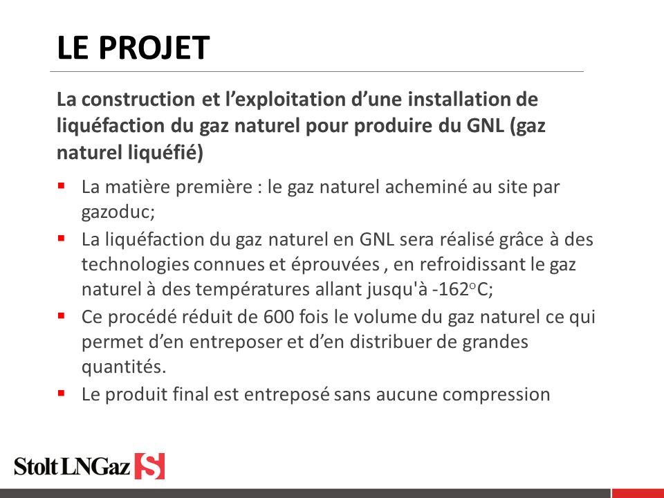 le projet La construction et l'exploitation d'une installation de liquéfaction du gaz naturel pour produire du GNL (gaz naturel liquéfié)
