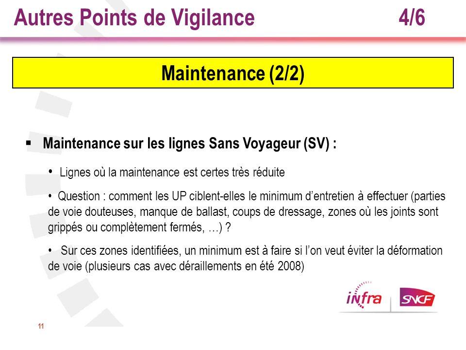 Autres Points de Vigilance 4/6