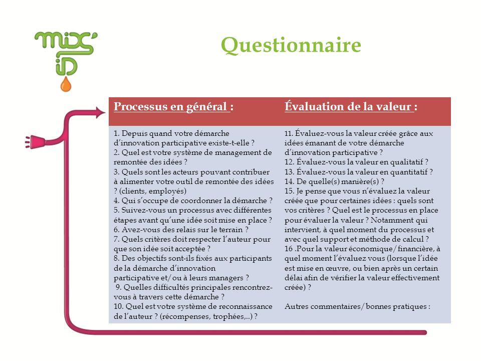 Questionnaire Processus en général : Évaluation de la valeur :
