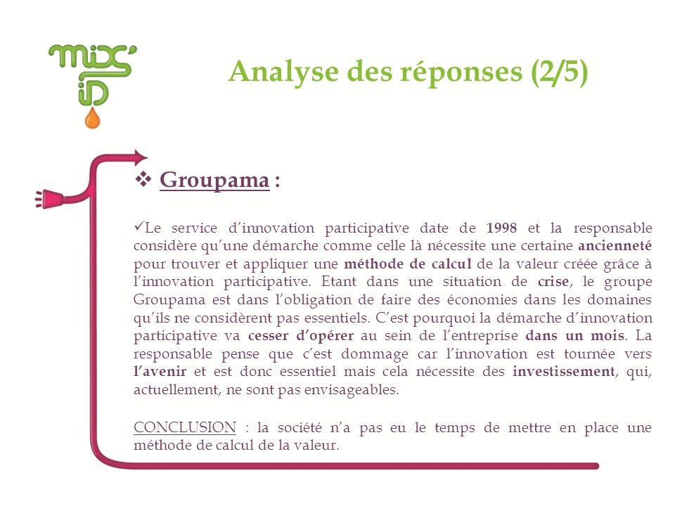 Analyse des réponses (2/5)