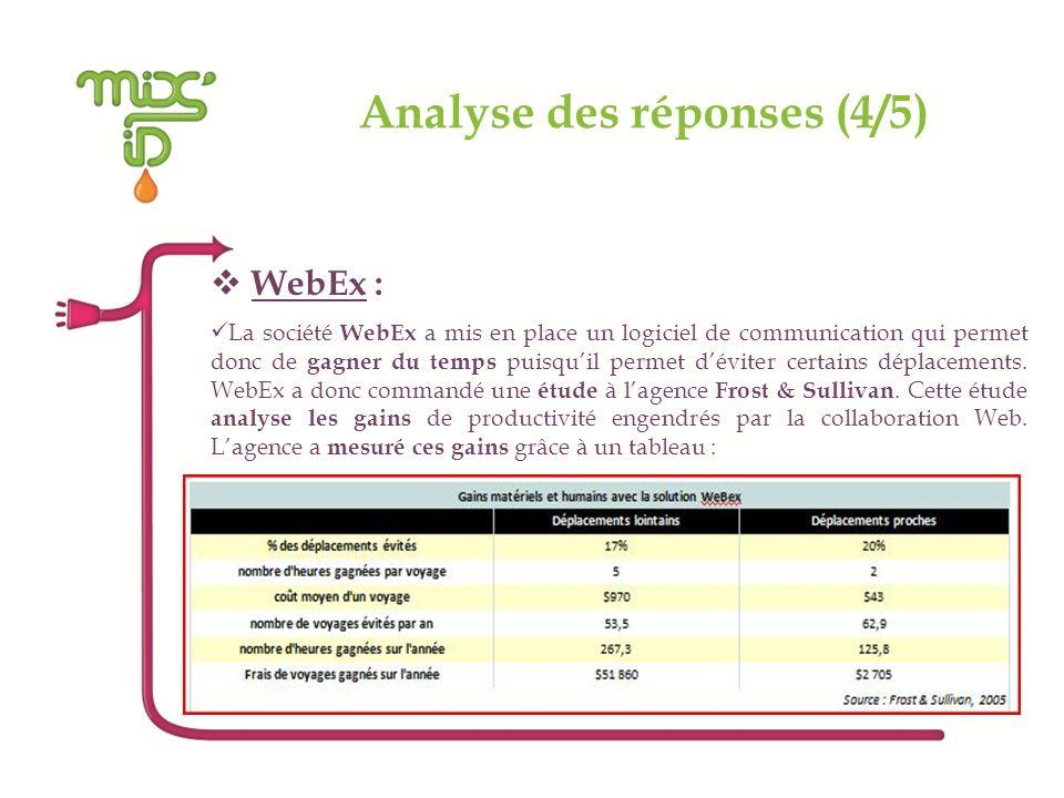 Analyse des réponses (4/5)