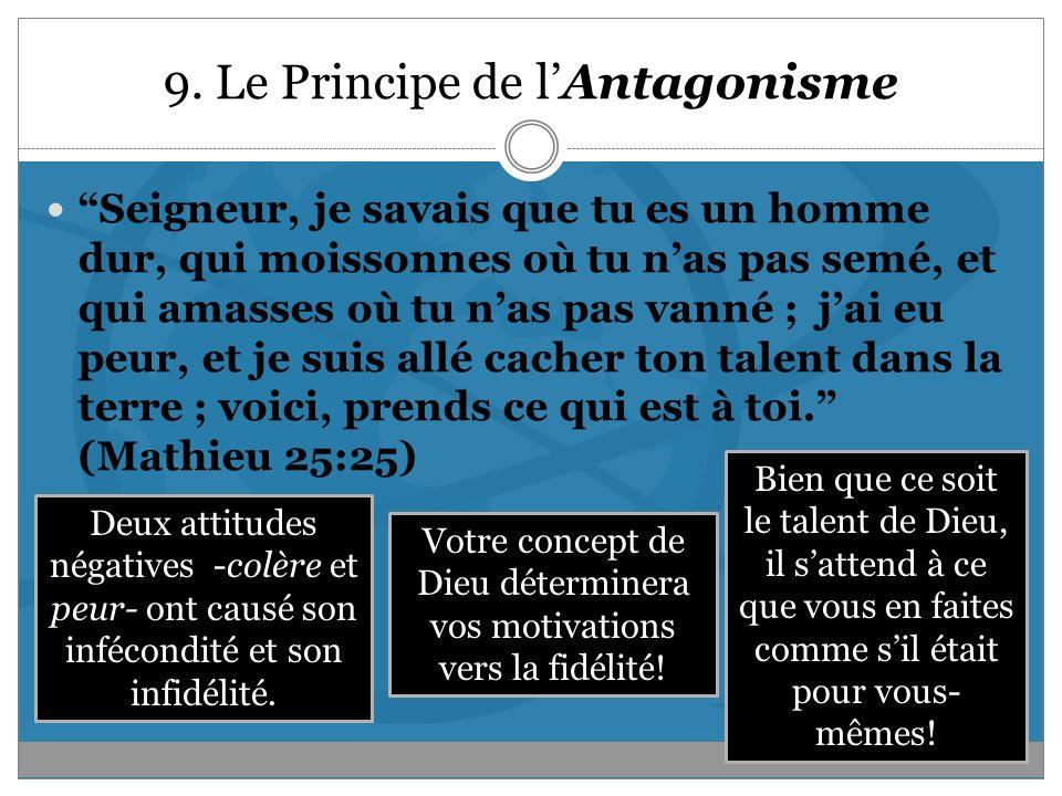 9. Le Principe de l'Antagonisme