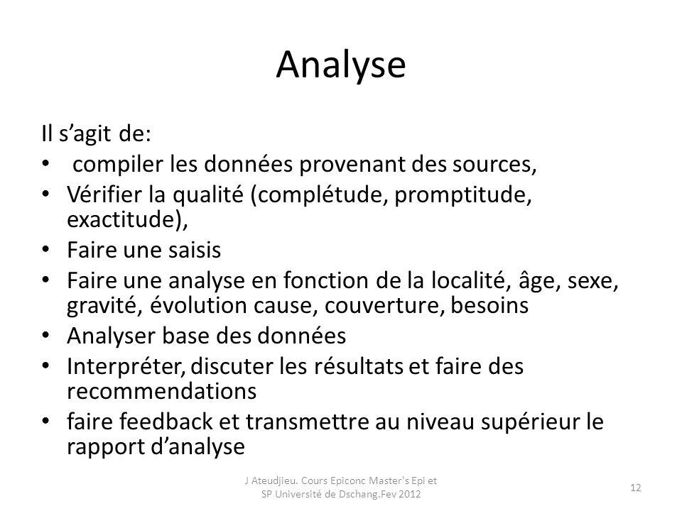Analyse Il s'agit de: compiler les données provenant des sources,