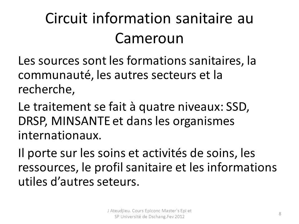 Circuit information sanitaire au Cameroun