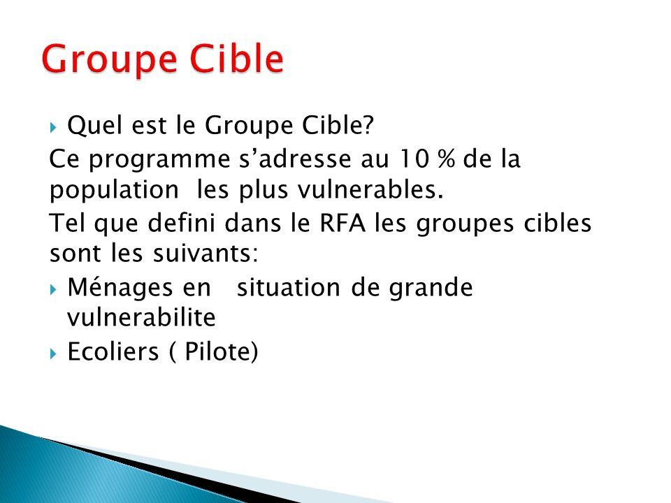 Groupe Cible Quel est le Groupe Cible