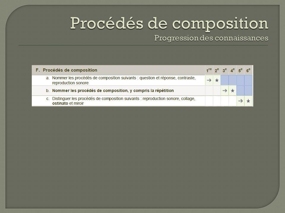 Procédés de composition Progression des connaissances