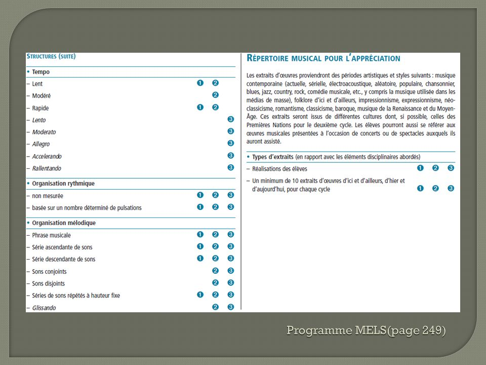 Programme MELS(page 249)