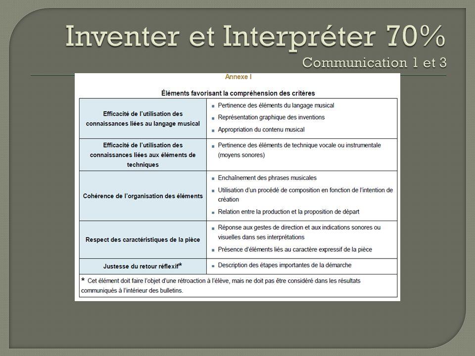 Inventer et Interpréter 70% Communication 1 et 3