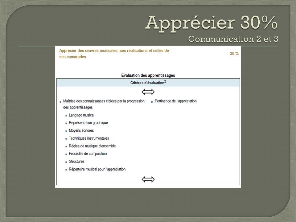 Apprécier 30% Communication 2 et 3