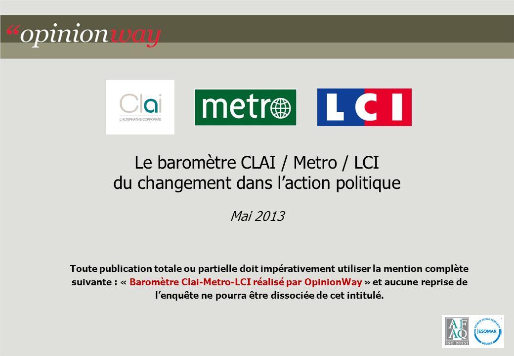 Toute publication totale ou partielle doit impérativement utiliser la mention complète suivante : « Baromètre Clai-Metro-LCI réalisé par OpinionWay » et aucune reprise de l'enquête ne pourra être dissociée de cet intitulé.