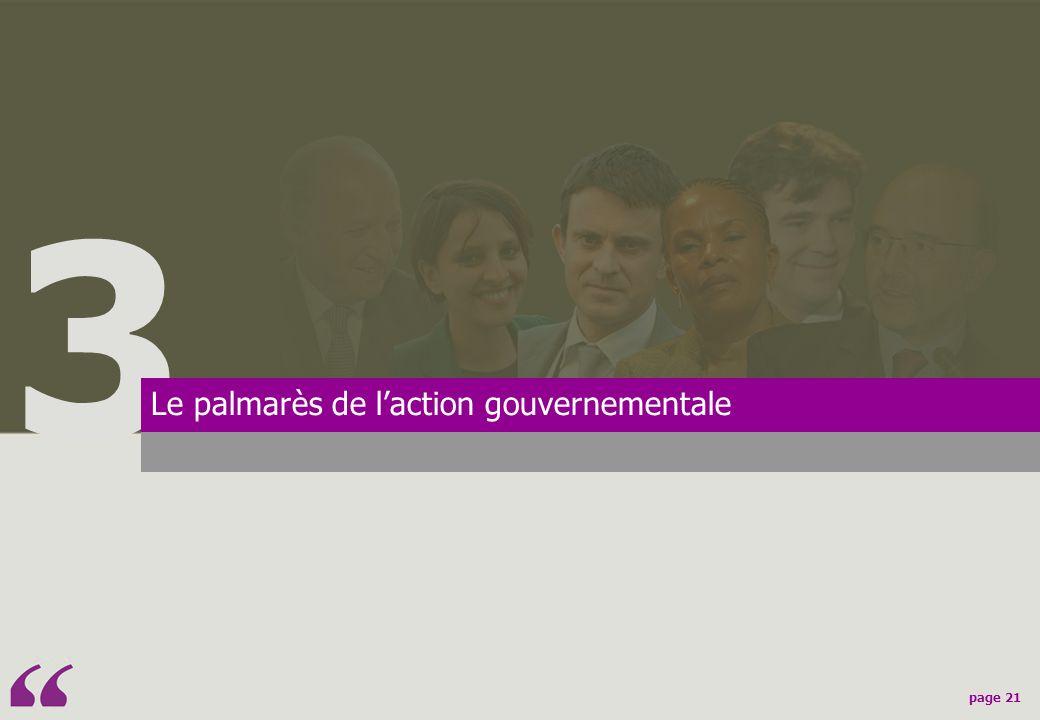 3 Le palmarès de l'action gouvernementale