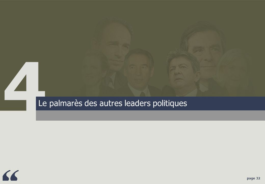 4 Le palmarès des autres leaders politiques