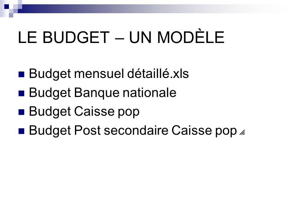 LE BUDGET – UN MODÈLE Budget mensuel détaillé.xls