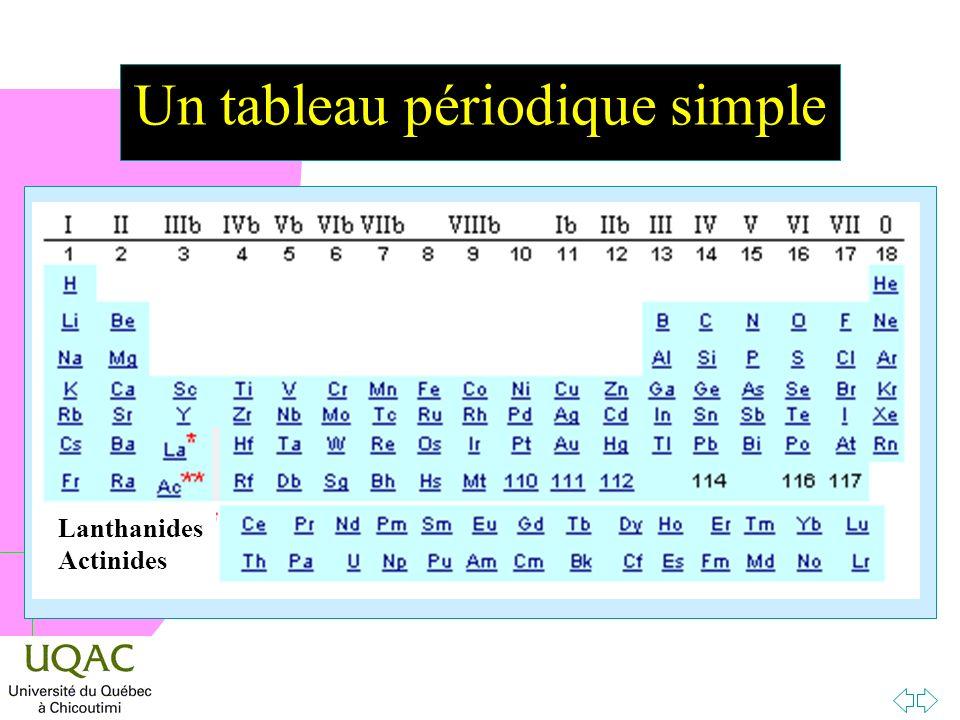 Un tableau périodique simple