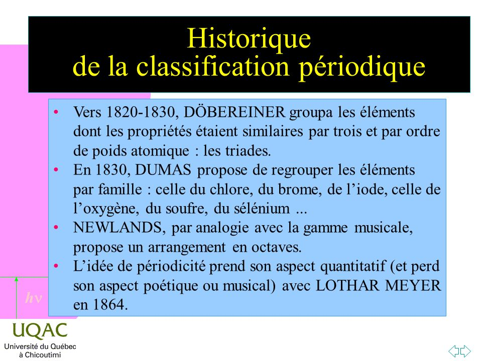 Historique de la classification périodique