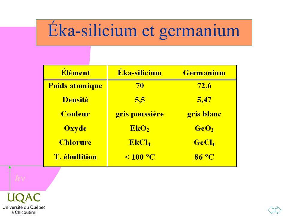 Éka-silicium et germanium