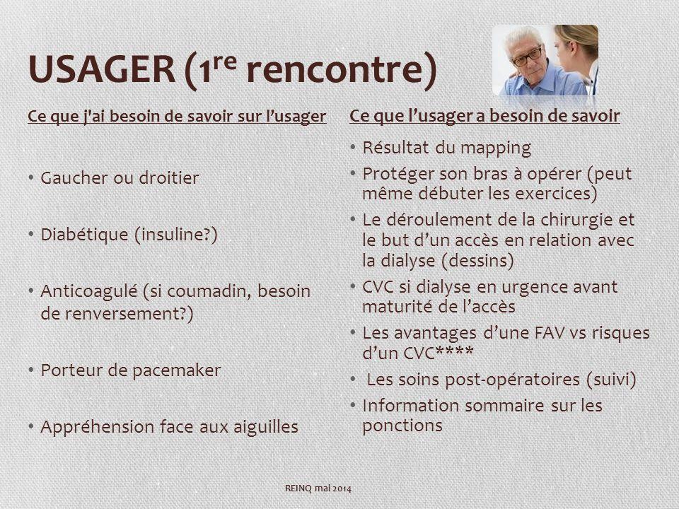 USAGER (1re rencontre) Ce que l'usager a besoin de savoir