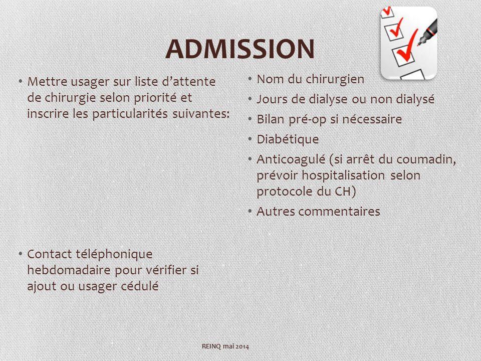 ADMISSION Nom du chirurgien