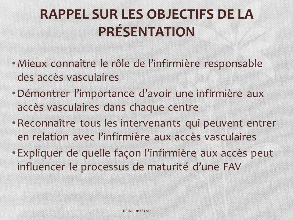 RAPPEL SUR LES OBJECTIFS DE LA PRÉSENTATION