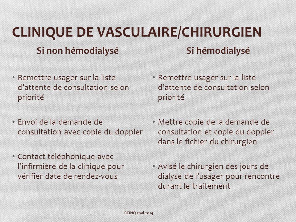 CLINIQUE DE VASCULAIRE/CHIRURGIEN