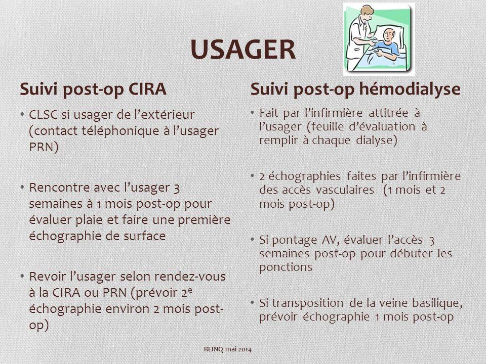 USAGER Suivi post-op CIRA Suivi post-op hémodialyse