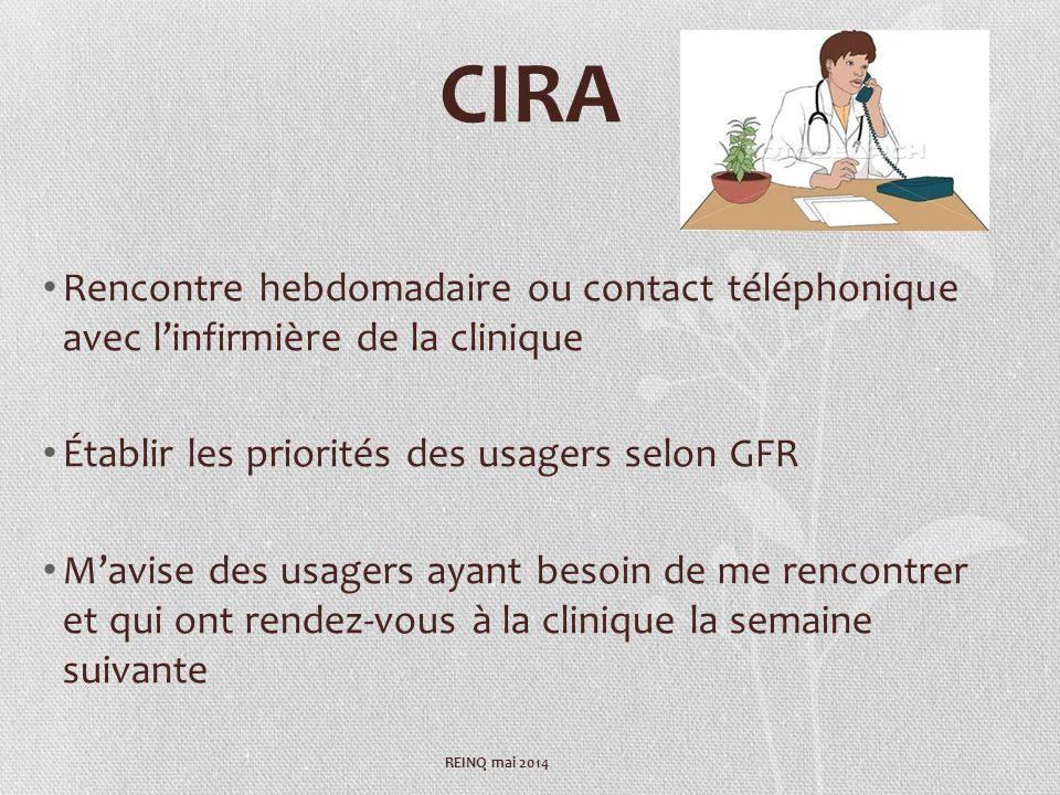 CIRA Rencontre hebdomadaire ou contact téléphonique avec l'infirmière de la clinique. Établir les priorités des usagers selon GFR.