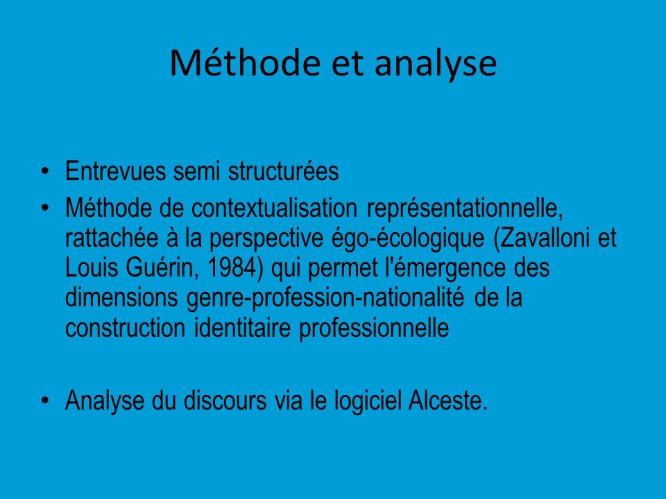 Méthode et analyse Entrevues semi structurées