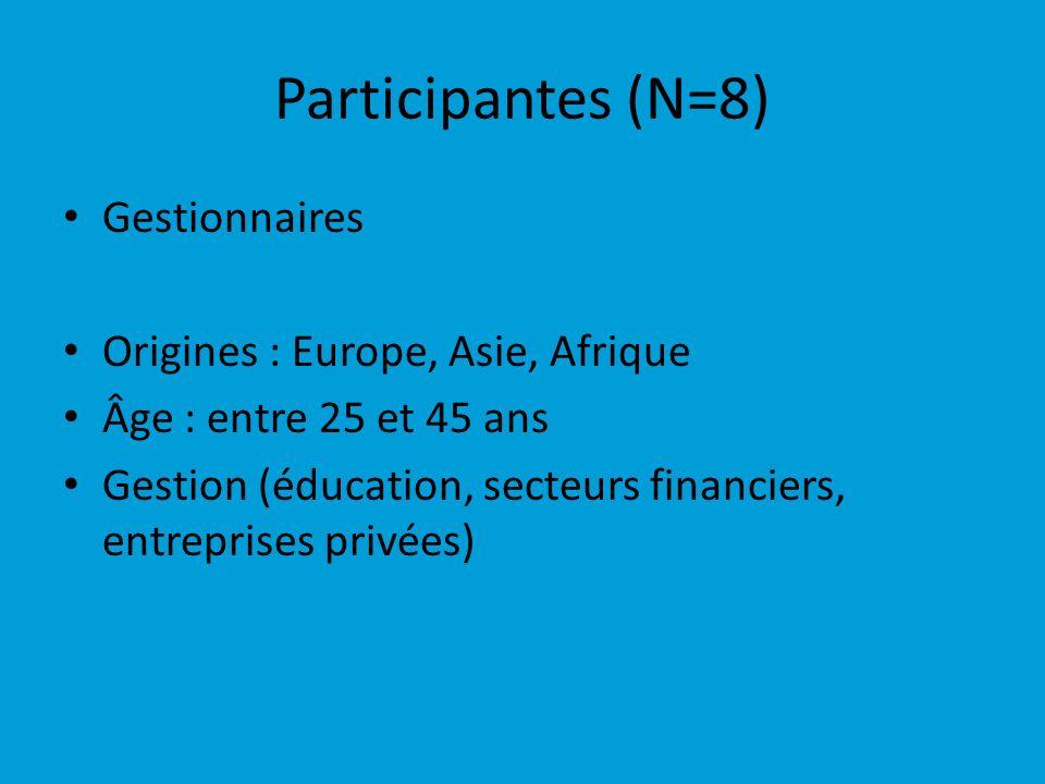 Participantes (N=8) Gestionnaires Origines : Europe, Asie, Afrique