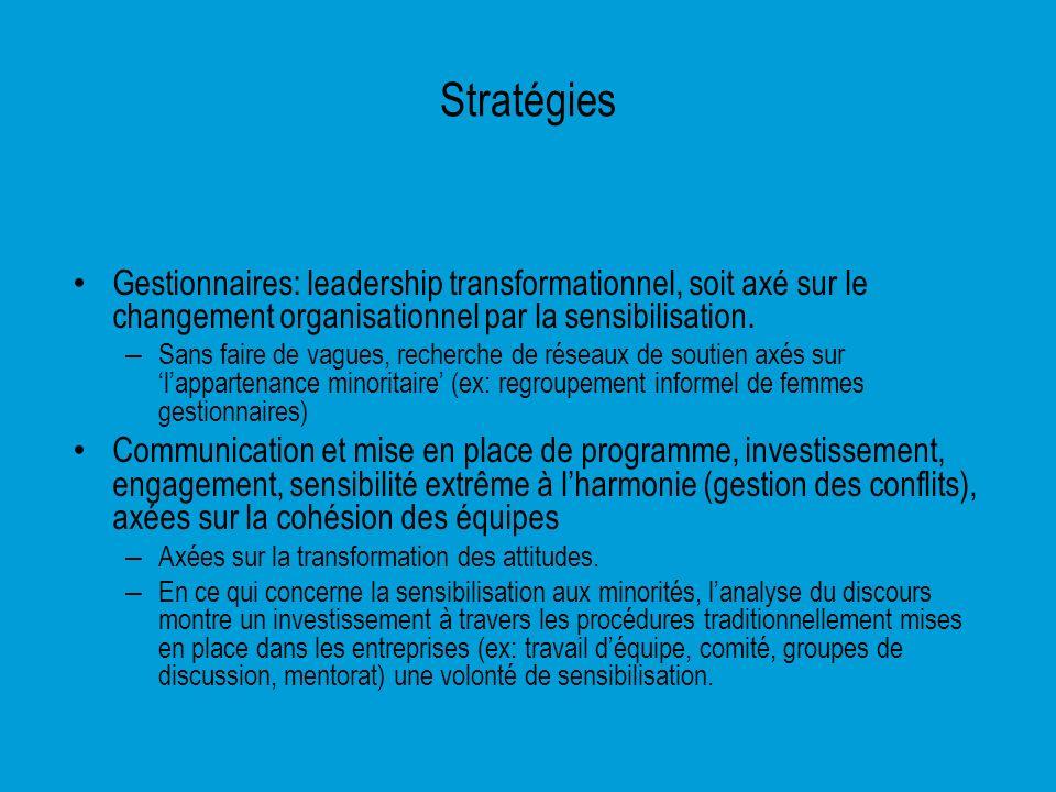 Stratégies Gestionnaires: leadership transformationnel, soit axé sur le changement organisationnel par la sensibilisation.