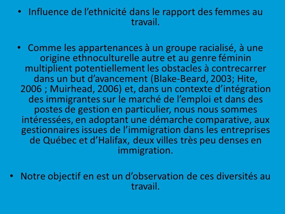 Influence de l'ethnicité dans le rapport des femmes au travail.