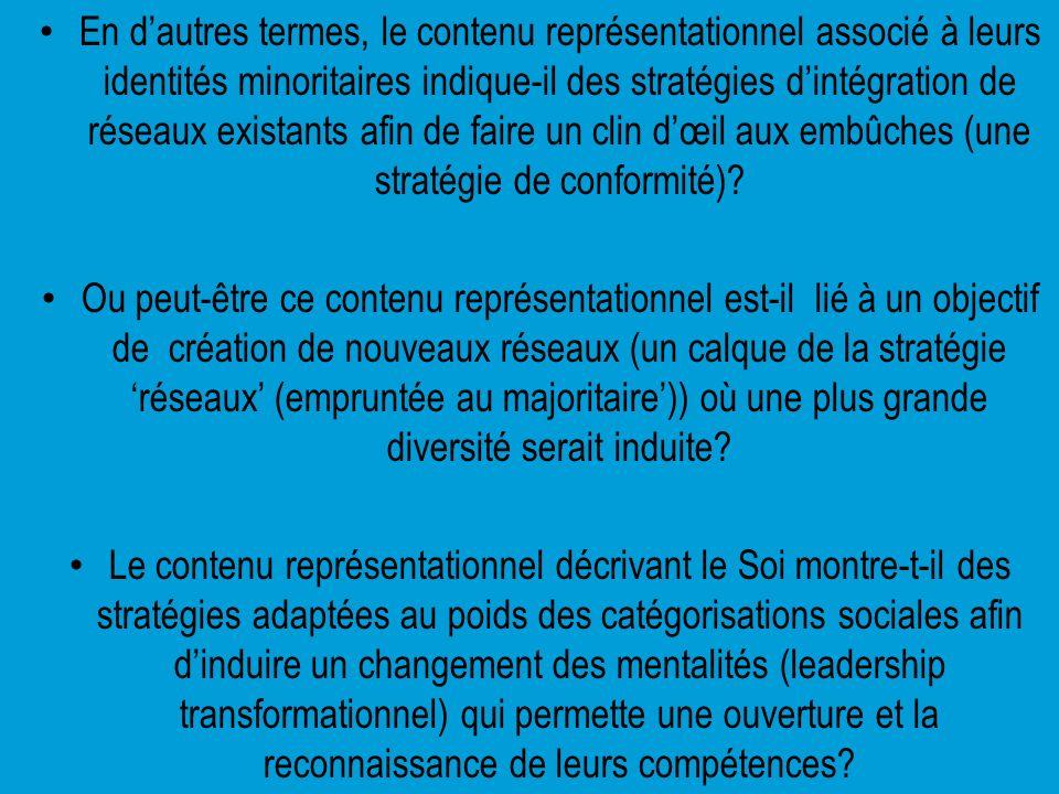 En d'autres termes, le contenu représentationnel associé à leurs identités minoritaires indique-il des stratégies d'intégration de réseaux existants afin de faire un clin d'œil aux embûches (une stratégie de conformité)