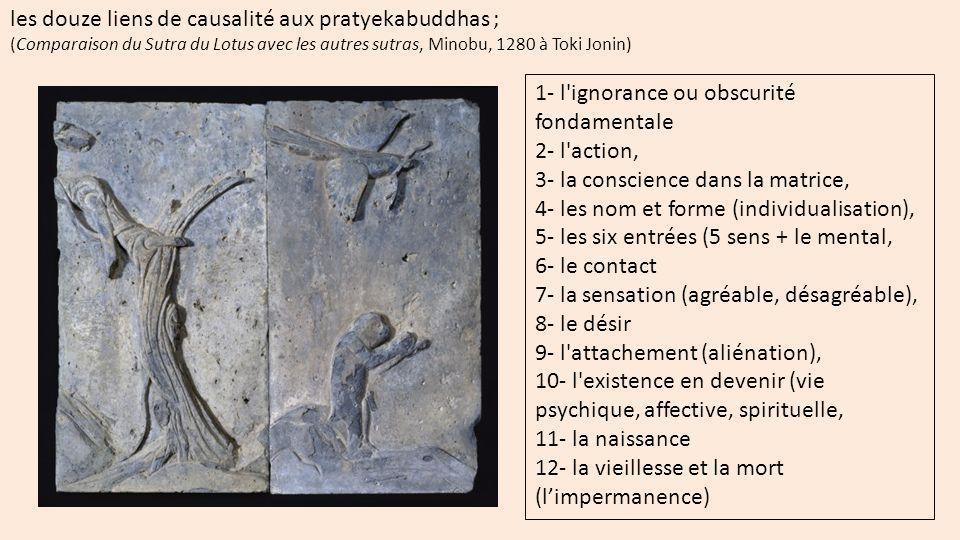 les douze liens de causalité aux pratyekabuddhas ;